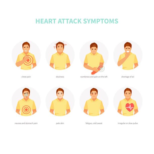ilustrações de stock, clip art, desenhos animados e ícones de heart attack symptoms vector - coração fraco