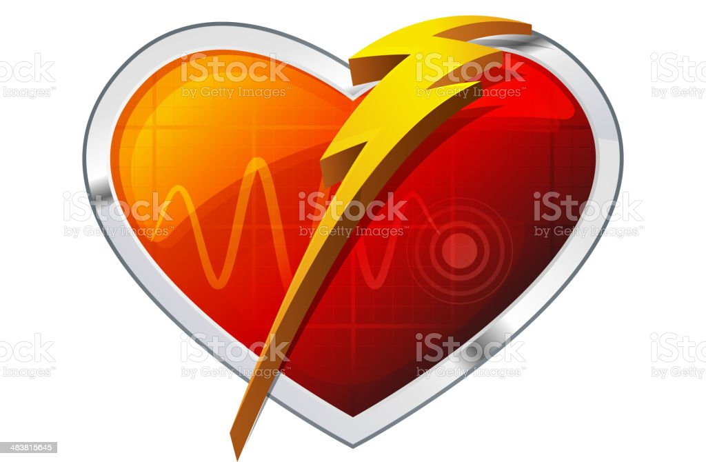 what does heart in defib mean