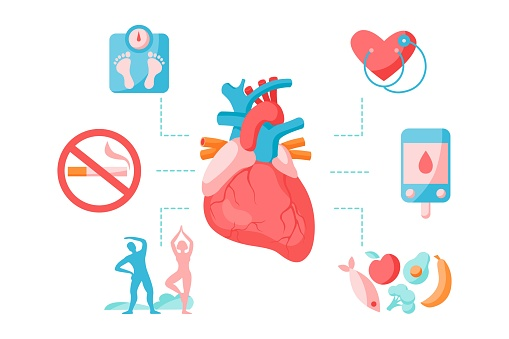 Heart disease and atherosclerosis prevention infographics. Healthy lifestyle concept.