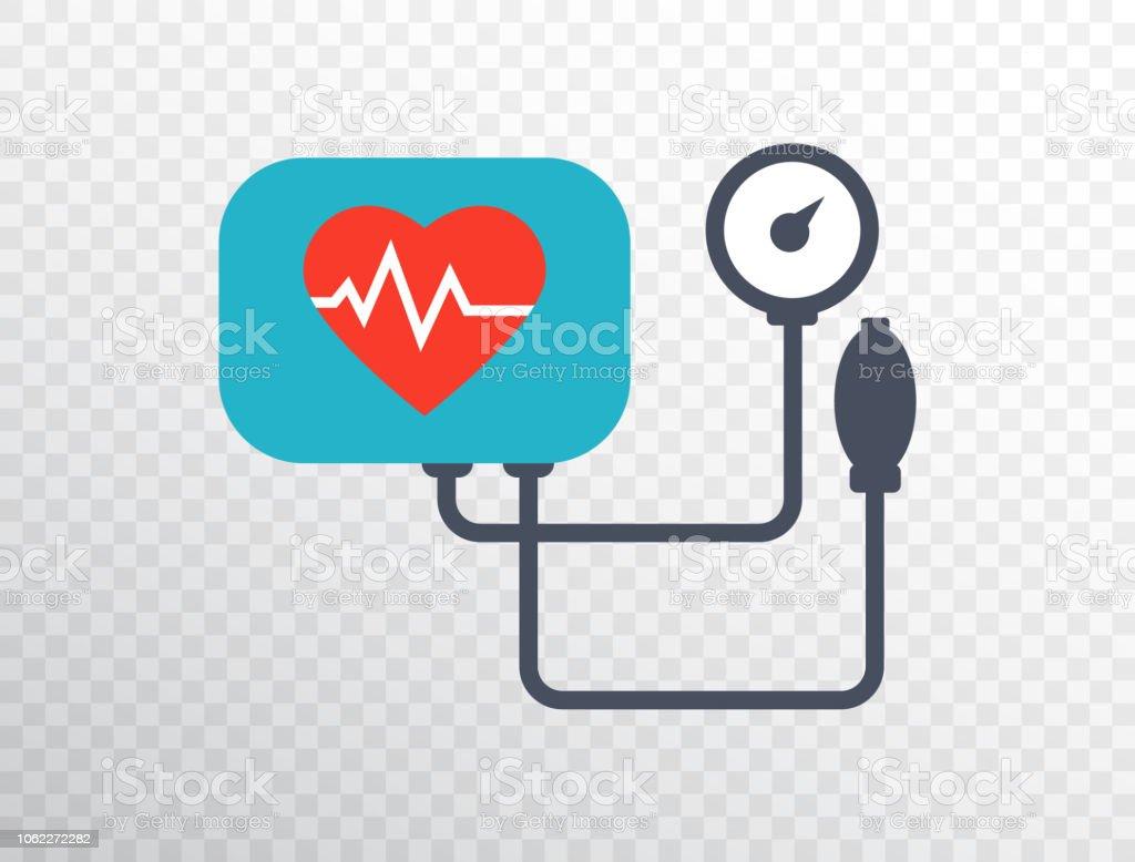 Clics de prueba de presión arterial