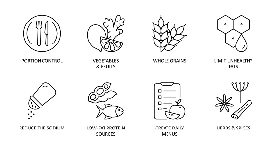 Heart-healthy diet icons. Editable Stroke. Portion control vegetables and fruits, herbs and spices whole grains. Limit unhealthy fats low-fat protein sources, reduce the sodium create daily menus