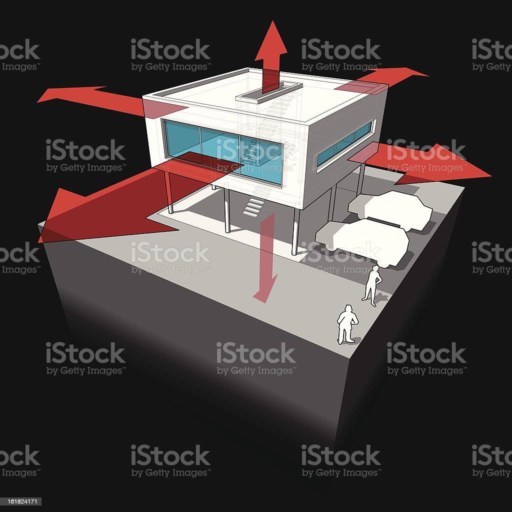 wärmeverlust diagramm vektor illustration 161824171 | istock