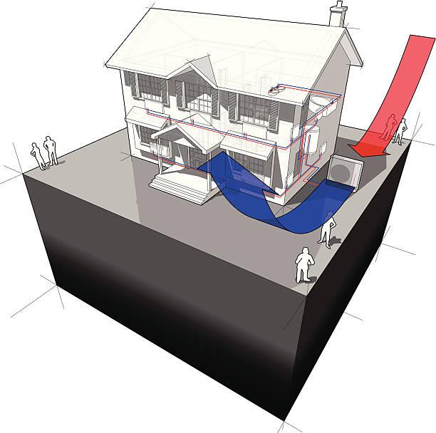ilustrações de stock, clip art, desenhos animados e ícones de diagrama de bomba de calor - wireframe solar power