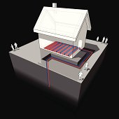 heat pump diagram – geothermal heat pump combined underfloor heating= low temperature heating system