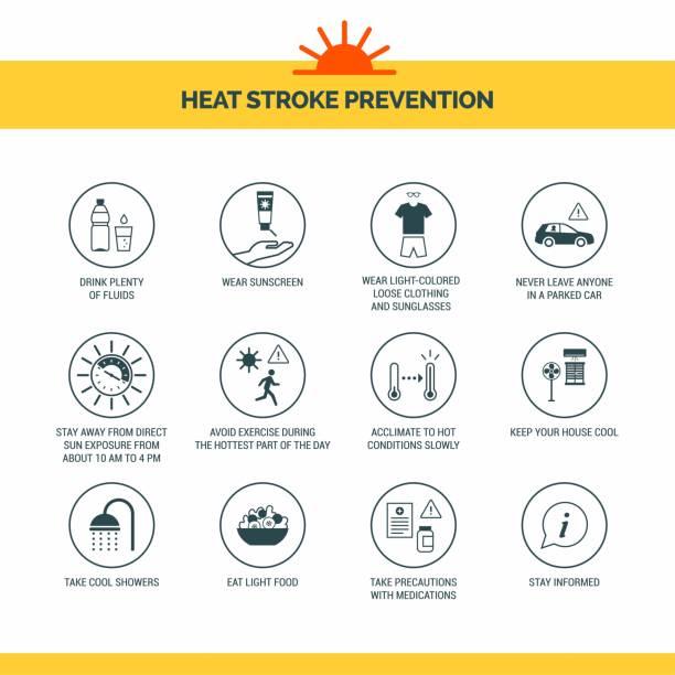 Heat stroke prevention icons set vector art illustration