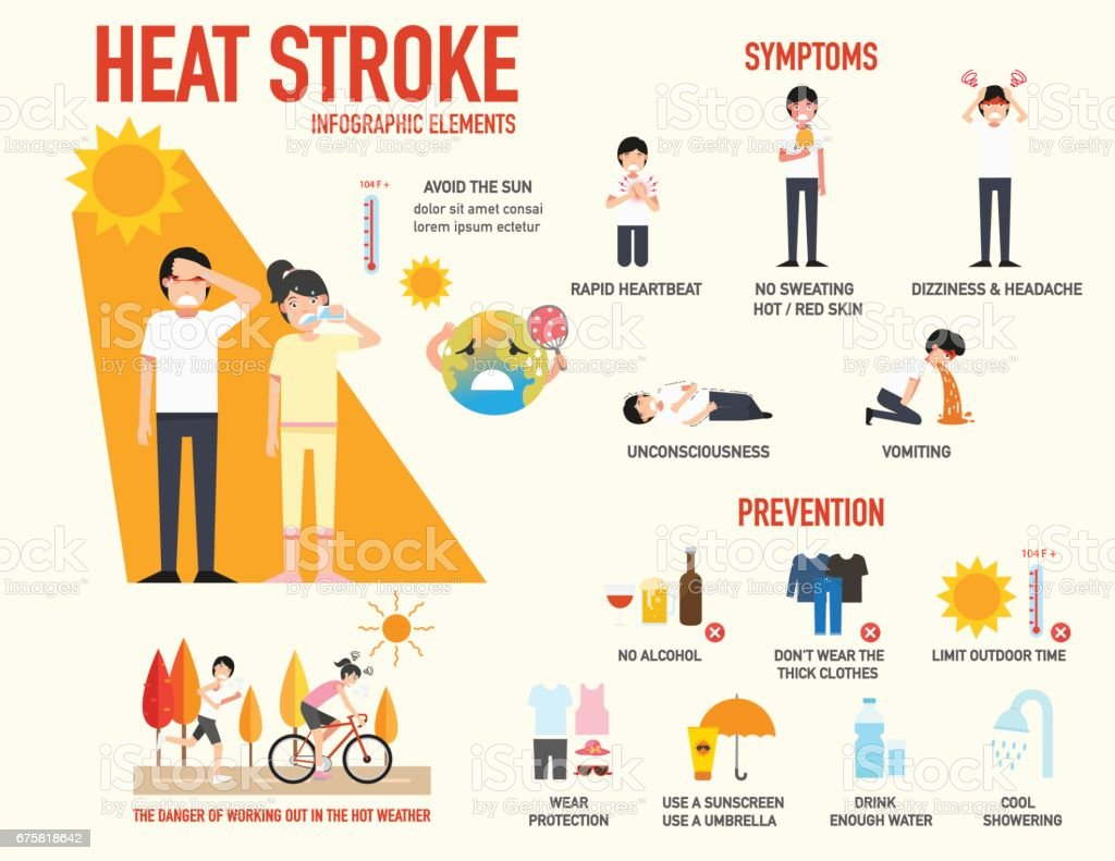 Heat Stroke Risk Sign And Symptom And Prevention. Ornament Signs Of Stroke. Hd Wallpaper Signs Of Stroke. Processing Disorder Signs. Dear Signs. Aba Therapy Signs. Amoxicillin Signs. Social Signs Of Stroke. Extruded Signs