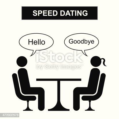 hello speed dating Hello speed dating, bucurești (bucharest, romania) 80 likes 1 was here un mod eficient de a cunoaste intr-o singura seara cel putin 7 persoane de sex.