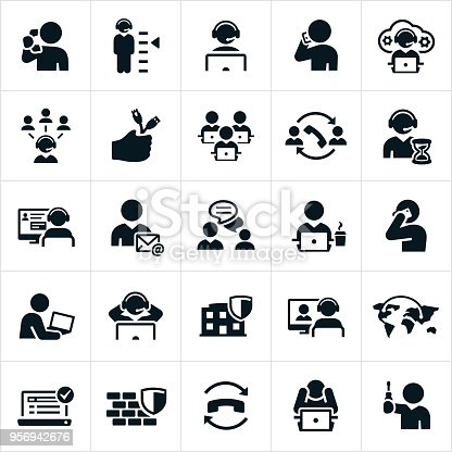 A set of help desk icons. The icons show several different help desk, IT and customer service representatives responding to work requests.