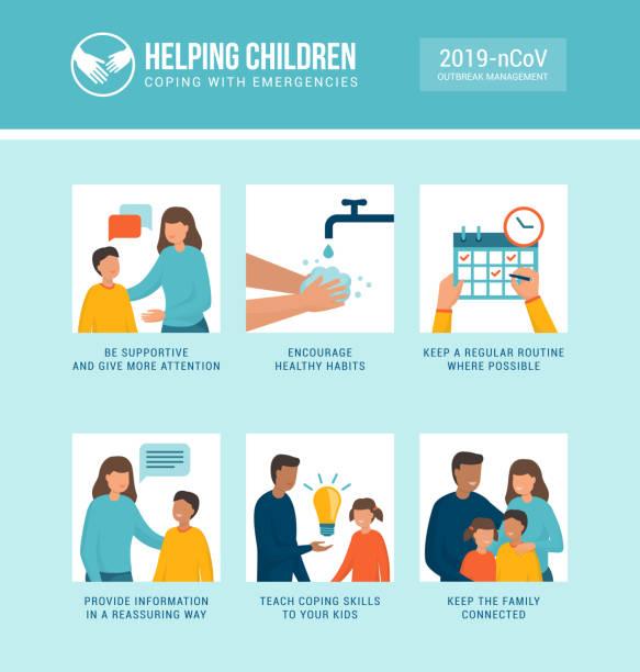 bildbanksillustrationer, clip art samt tecknat material och ikoner med hjälpa barn att hantera stress under nödsituationer - parent talking to child