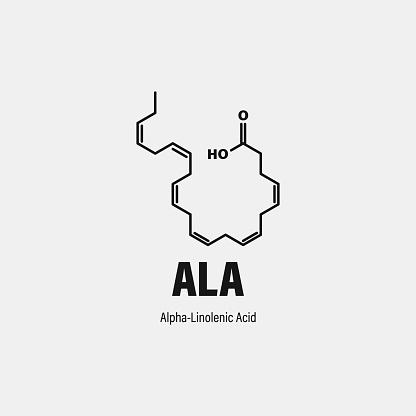 Ð¡hemical structure of Alpha-linolenic Acid (ALA).