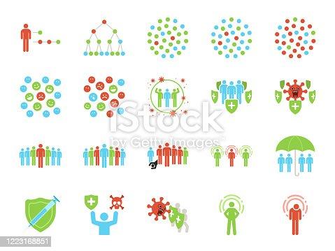 Herd immunity icon set. Included icons as Communityimmunity, coronavirus, covid-19, immune,people, epidemiological and more.