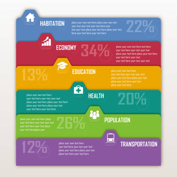 Hexagonal shape infographic elements Geometric concept infographic elements, icons include medical, education, transportation, people, chart, residential. budget patterns stock illustrations