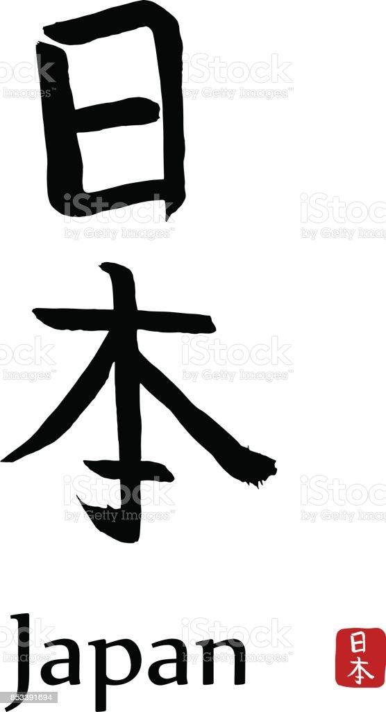 Hieroglyph Translate Japan Vector Japanese Symbols On White
