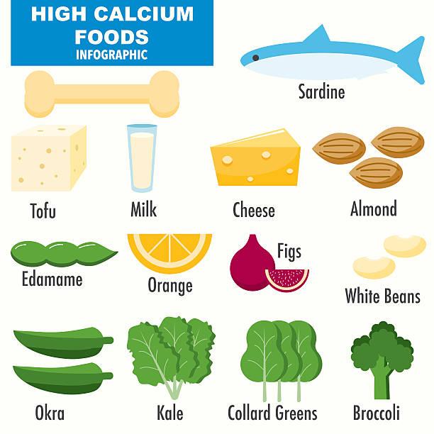 インフォグラフィックのカルシウム料理 - 枝豆点のイラスト素材/クリップアート素材/マンガ素材/アイコン素材