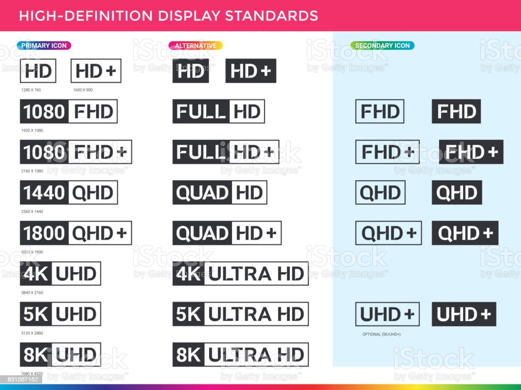 High Definition Display Resolution Icon Standard Vector Table List