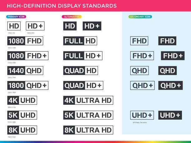 stockillustraties, clipart, cartoons en iconen met high-definition resolutie pictogram standaard vector tabel lijst beschrijving weergeven - hdri landscape