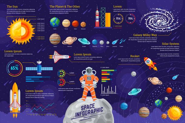 illustrations, cliparts, dessins animés et icônes de détail haut espace graphique infographie composition affiche illustration - mars