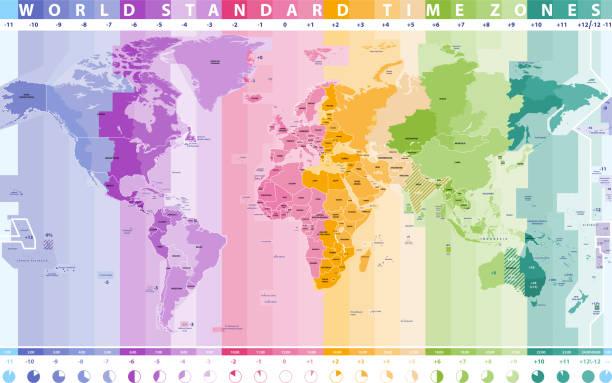 bildbanksillustrationer, clip art samt tecknat material och ikoner med hög detaljerad vektor världen tidszoner karta - swedish nature