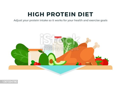 istock High Protein Diet Food isolated on white. 1267034780