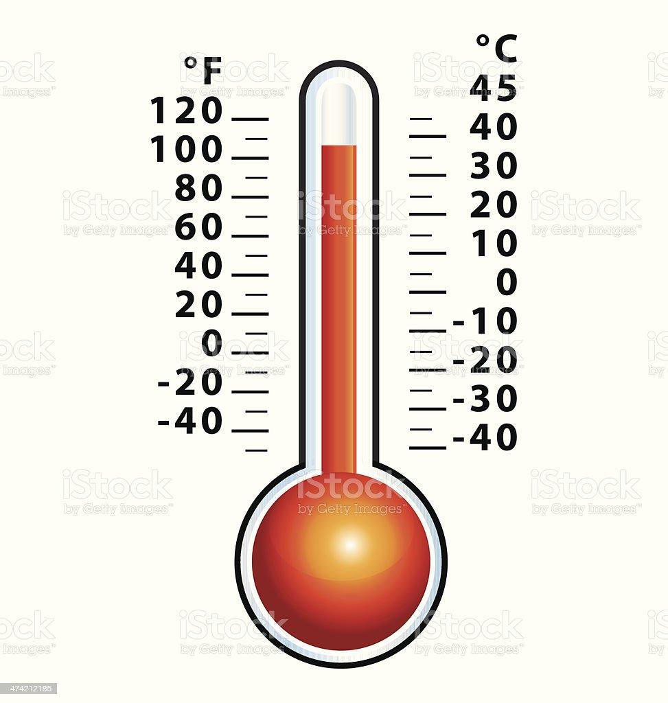 Alta Temperatura Ondata Di Calore Termometro Icona Immagini Vettoriali Stock E Altre Immagini Di Abbronzarsi Istock Aquí podrás encontrar todo tipo de termometros para todo tipo de situaciones, dependiendo de tus necesidades y condiciones. https www istockphoto com it vettoriale alta temperatura ondata di calore termometro icona gm474212185 35139150
