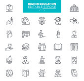 Online education, college textbooks, college students, student graduating, college diploma, concepts of knowledge and learning, Editable Icon Set