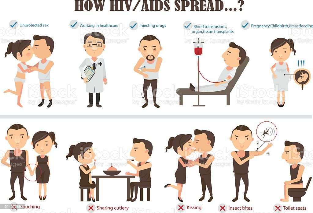hiv aids vector art illustration