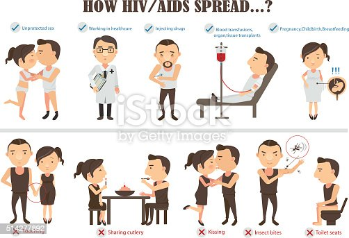 Hiv Aids Stock Vector Art Amp More Images Of Aids 514277892