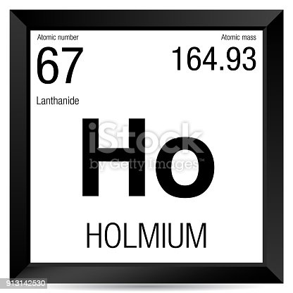 Holmium Symbol Element Number 67 Of The Periodic Table Of The