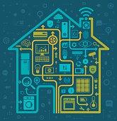 Home Automation Concept