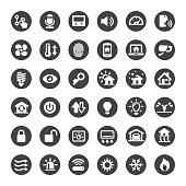 Home Automation, intelligence, Technology