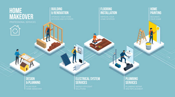 Home building and renovation professional services Home building and renovation professional services: architect, builder, electrician, floorist, plumber and painter, isometric infographic architecture illustrations stock illustrations