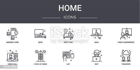 home concept line icons set. contains icons usable for web, logo, ui/ux such as desk, imac, video call, cat, boy, transfer, video conference, rest time