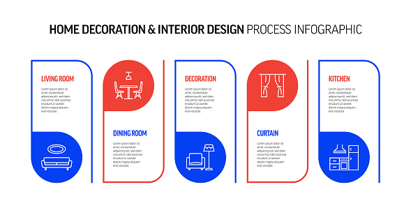 Home Decoration and Interior Design Related Process Infographic Design