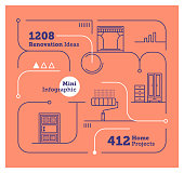 Vector Infographic Line Design Elements for Home Improvement