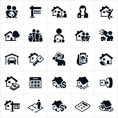 A set of home real estate icons. The icons include realtors, families, homes, a new house, purchasing a home, marketing real estate, garage, house key, searching for a new home, online listing, calendar, cost of purchasing, for sale sign, sold sign and a calculator to name just a few.