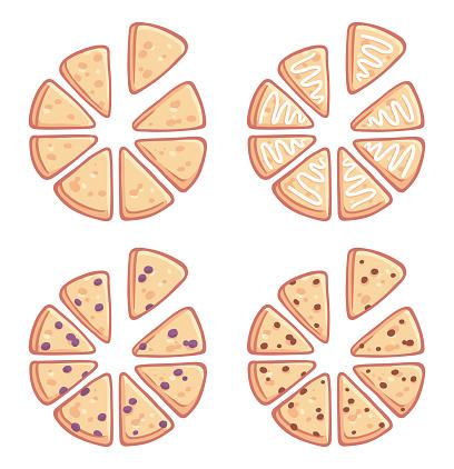 Homemade scones set