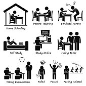 he pictogram set shows a child under homeschooling, and being taught by his father. He also study online and get help from private tutor. He took examination test and pass. The only fallback of homeschooling is lack of friends and social skills.
