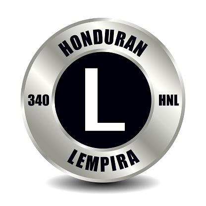 Honduran lempira HNL