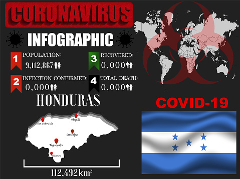 Honduras Coronavirus COVID-19 outbreak infographic. Pandemic 2020 vector illustration background. World National flag with country silhouette, world global map and data object and symbol of toxic hazard allert and notification