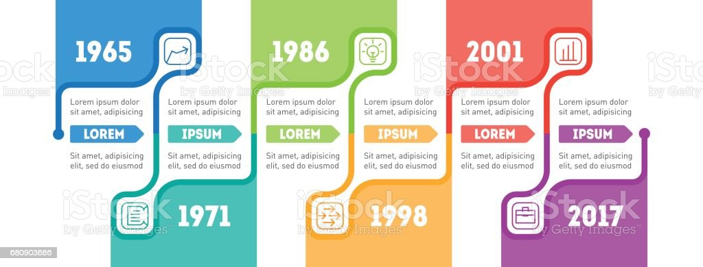 Horizontal Infographic timeline. Time line of Social tendencies and trends graph. Business presentation concept with options, parts, steps or technology processes. Vector web template. royalty-free horizontal infographic timeline time line of social tendencies and trends graph business presentation concept with options parts steps or technology processes vector web template stock vector art & more images of chart