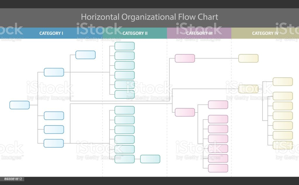 Horizontal Organizational Corporate Flow Chart Vector Graphic Stock