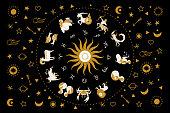 Horoscope and astrology. Horoscope wheel with the twelve signs of the zodiac. Zodiacal circle. Zodiac signs Aries, Taurus, Gemini, Cancer, Leo, Virgo, Libra, Scorpio, Sagittarius, Capricorn, Aquarius, Pisces. Vector illustration.