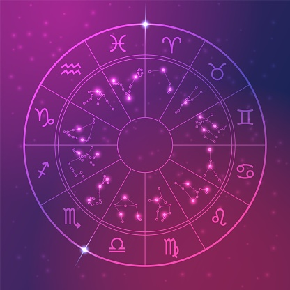 Horoscope astrology wheel. Circles with zodiac signs with constellations. Predicting future by stars and date of birth. Vector round form with Scorpion, Sagittarius and Leo symbols