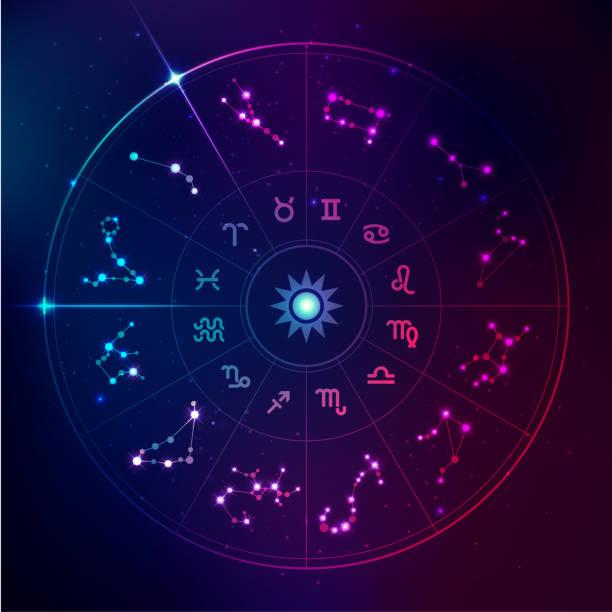 horoscope signs vector art illustration