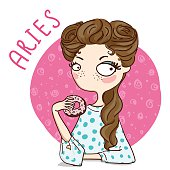 Horoscope. Zodiac signs-Aries