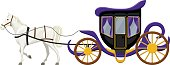 Vector illustration of a horse and carriage. Illustration uses no gradients, meshes or blends, only solid color. Includes AI10-compatible .eps format, along with a high-res .jpg