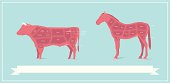 Vintage style illustration showing different cuts of beef and horse meat. This is an editable EPS 10 vector illustration with CMYK color space.