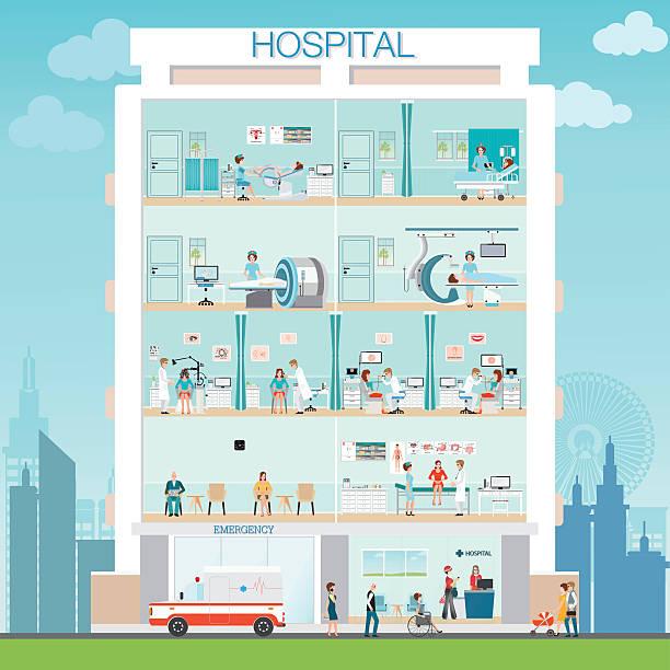 hospital building exterior with doctor and patient . - bodenbetten stock-grafiken, -clipart, -cartoons und -symbole