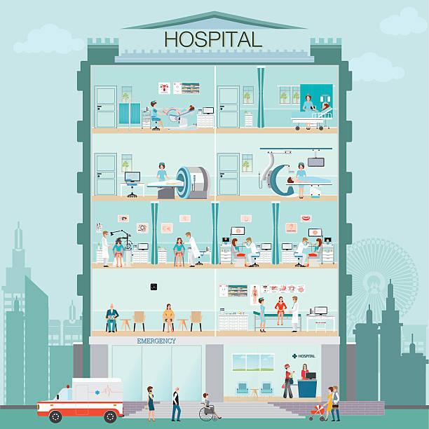 hospital building exterior with doctor and patient - bodenbetten stock-grafiken, -clipart, -cartoons und -symbole