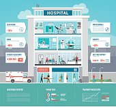 Hospital and healthcare infographics with departments, patients and doctors working